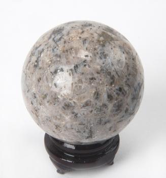 Image Spheres